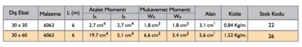 مشخصات فنی پروفیل آلومینیوم شیاردار مهندسی 30x30