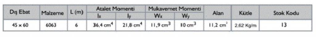 مشخصات فنی پروفیل آلومینیوم شیاردار مهندسی 45x60