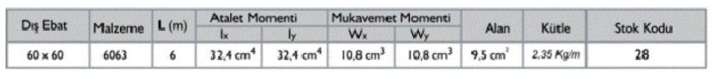 مشخصات فنی پروفیل آلومینیوم شیاردار مهندسی 60x60